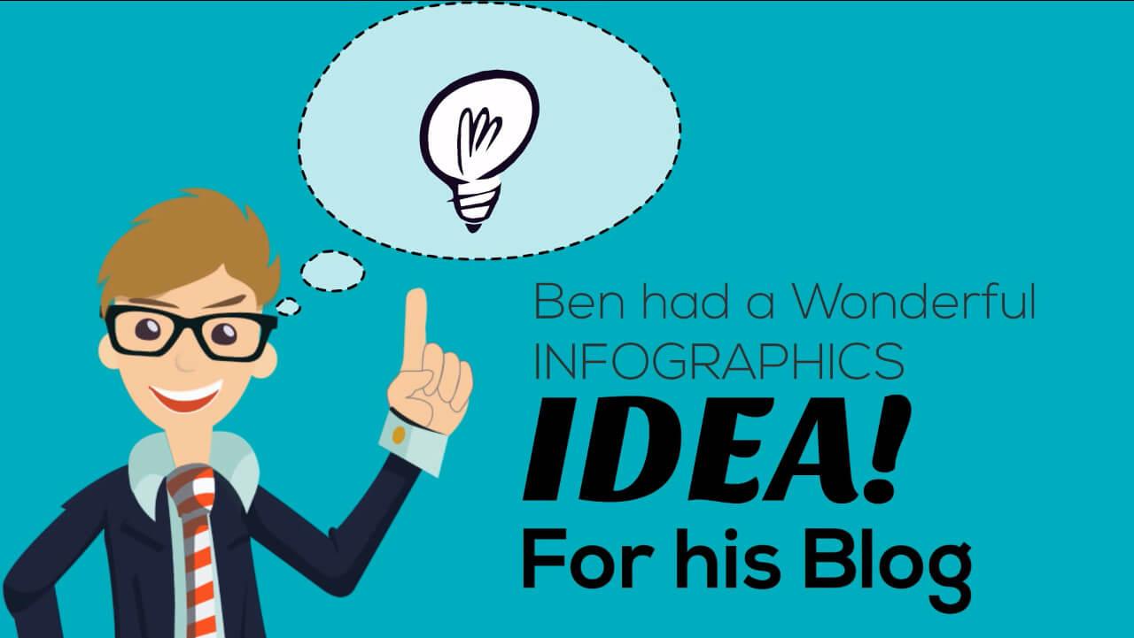 ben-idea